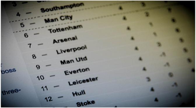 Fredags tv-kampe i Premier League